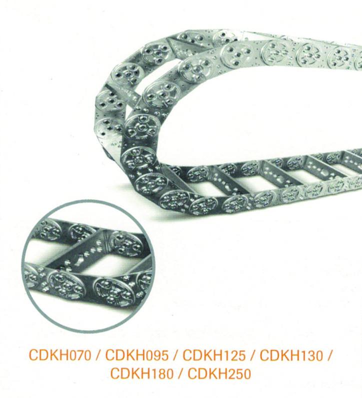 CDKH180